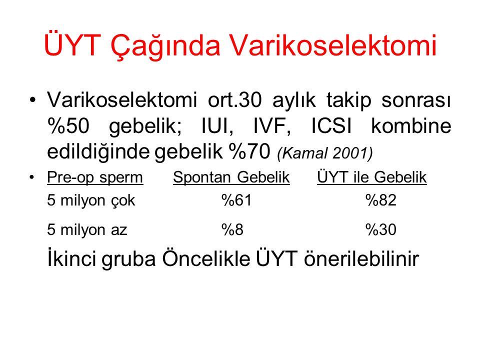 ÜYT Çağında Varikoselektomi Varikoselektomi ort.30 aylık takip sonrası %50 gebelik; IUI, IVF, ICSI kombine edildiğinde gebelik %70 (Kamal 2001) Pre-op