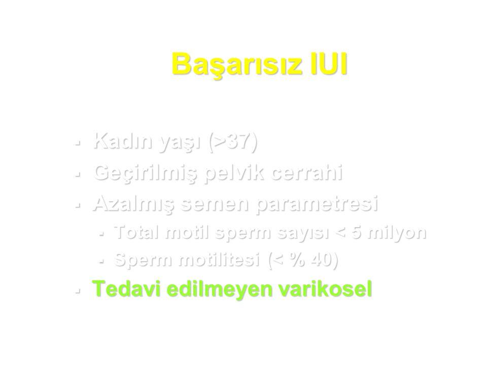 Başarısız IUI  Kadın yaşı (>37)  Geçirilmiş pelvik cerrahi  Azalmış semen parametresi  Total motil sperm sayısı < 5 milyon  Sperm motilitesi (< %