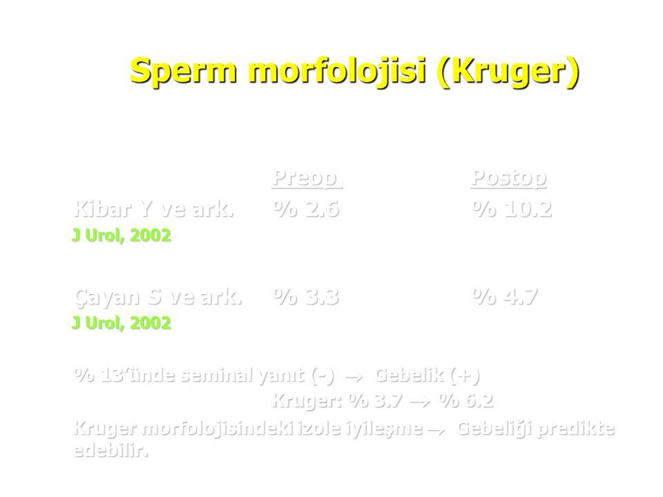 Preop Postop Kibar Y ve ark.% 2.6% 10.2 J Urol, 2002 Çayan S ve ark.% 3.3% 4.7 J Urol, 2002 % 13'ünde seminal yanıt (-)  Gebelik (+) Kruger: % 3.7 