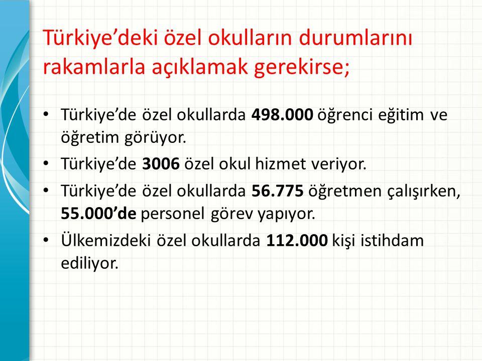 Türkiye'deki özel okulların durumlarını rakamlarla açıklamak gerekirse; Türkiye'de özel okullarda 498.000 öğrenci eğitim ve öğretim görüyor.