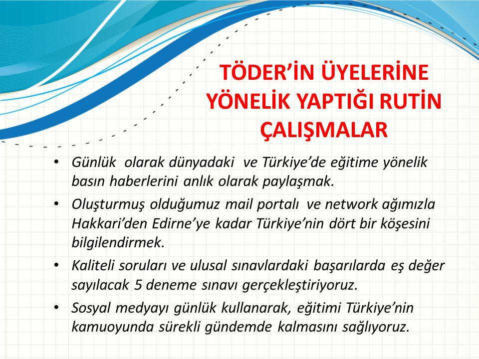 TÖDER'İN ÜYELERİNE YÖNELİK YAPTIĞI RUTİN ÇALIŞMALAR Günlük olarak dünyadaki ve Türkiye'de eğitime yönelik basın haberlerini anlık olarak paylaşmak.