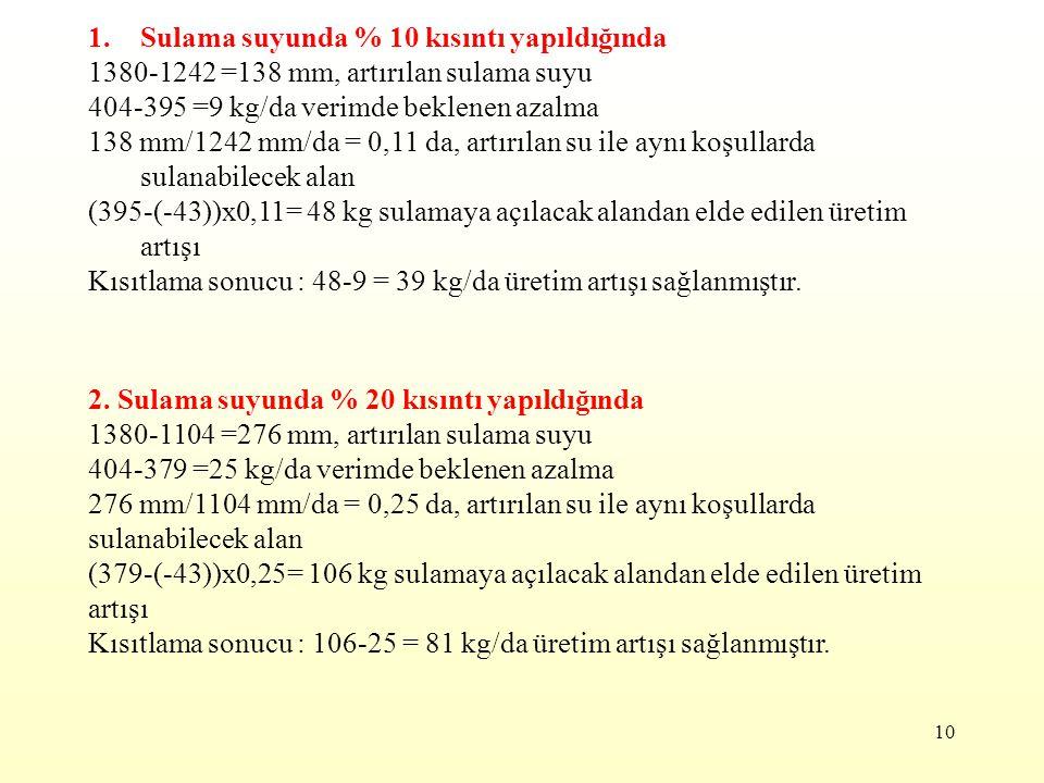 10 1.Sulama suyunda % 10 kısıntı yapıldığında 1380-1242 =138 mm, artırılan sulama suyu 404-395 =9 kg/da verimde beklenen azalma 138 mm/1242 mm/da = 0,