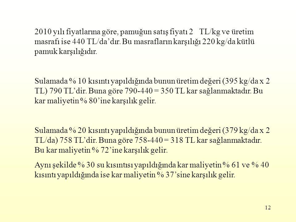 12 2010 yılı fiyatlarına göre, pamuğun satış fiyatı 2 TL/kg ve üretim masrafı ise 440 TL/da'dır. Bu masrafların karşılığı 220 kg/da kütlü pamuk karşıl