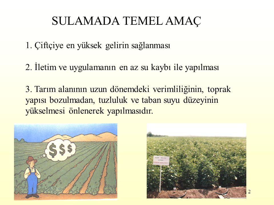 2 SULAMADA TEMEL AMAÇ 1. Çiftçiye en yüksek gelirin sağlanması 2. İletim ve uygulamanın en az su kaybı ile yapılması 3. Tarım alanının uzun dönemdeki