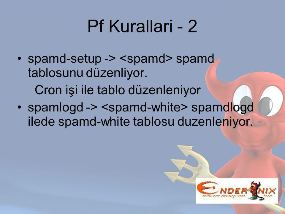 Pf Kurallari - 2 spamd-setup -> spamd tablosunu düzenliyor.
