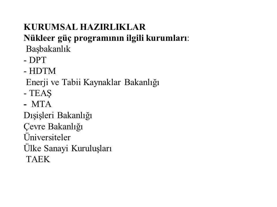 KURUMSAL HAZIRLIKLAR Nükleer güç programının ilgili kurumları: Başbakanlık - DPT - HDTM Enerji ve Tabii Kaynaklar Bakanlığı - TEAŞ - MTA Dışişleri Bakanlığı Çevre Bakanlığı Üniversiteler Ülke Sanayi Kuruluşları TAEK