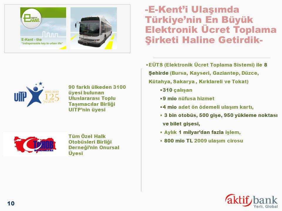  EÜTS (Elektronik Ücret Toplama Sistemi) ile 8 Şehirde (Bursa, Kayseri, Gaziantep, Düzce, Kütahya, Sakarya, Kırklareli ve Tokat)  310 çalışan  9 mi
