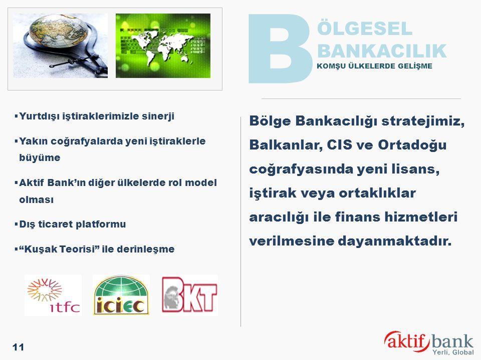 Bölge Bankacılığı stratejimiz, Balkanlar, CIS ve Ortadoğu coğrafyasında yeni lisans, iştirak veya ortaklıklar aracılığı ile finans hizmetleri verilmes