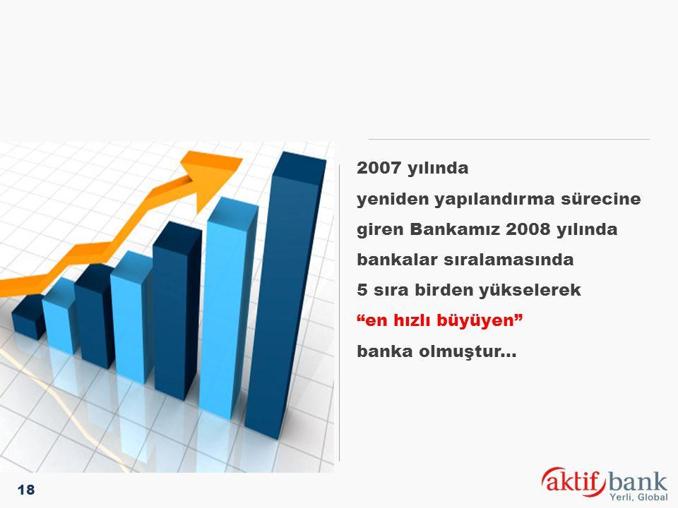 """2007 yılında yeniden yapılandırma sürecine giren Bankamız 2008 yılında bankalar sıralamasında 5 sıra birden yükselerek """"en hızlı büyüyen"""" banka olmuşt"""