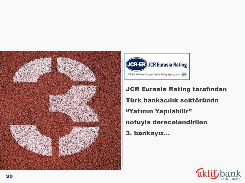 """JCR Eurasia Rating tarafından Türk bankacılık sektöründe """"Yatırım Yapılabilir"""" notuyla derecelendirilen 3. bankayız… 20"""