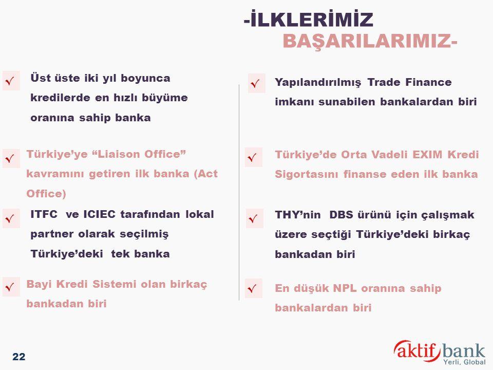 """Türkiye'ye """"Liaison Office"""" kavramını getiren ilk banka (Act Office) Yapılandırılmış Trade Finance imkanı sunabilen bankalardan biri √ √ √ √ √ √ √ √ Ü"""