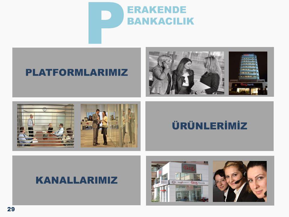 ÜRÜNLERİMİZ PLATFORMLARIMIZ KANALLARIMIZ ERAKENDE BANKACILIK P 29