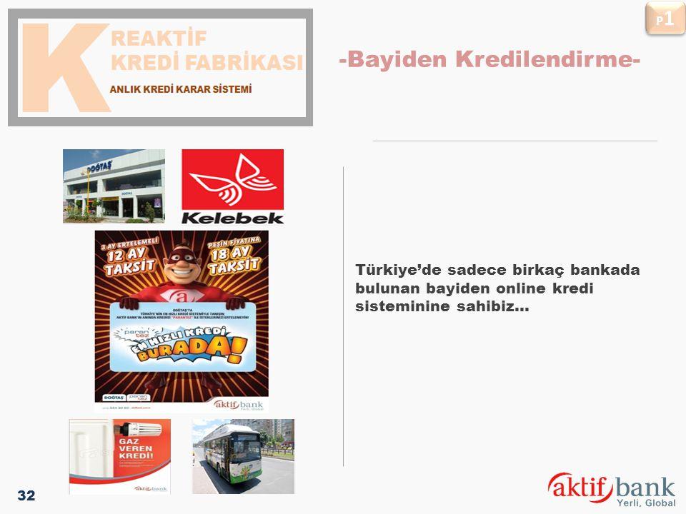 Türkiye'de sadece birkaç bankada bulunan bayiden online kredi sisteminine sahibiz... pLATFORMLARIMIZ -Bayiden Kredilendirme- P1P1 P1P1 32