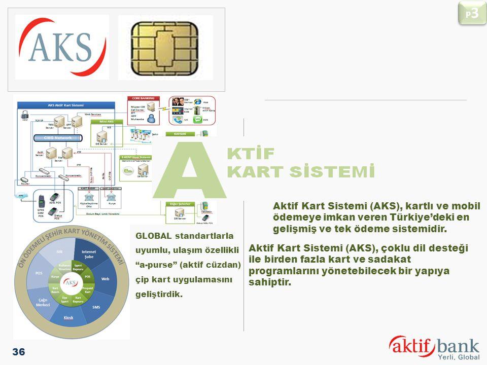 Aktif Kart Sistemi (AKS), kartlı ve mobil ödemeye imkan veren Türkiye'deki en gelişmiş ve tek ödeme sistemidir. Aktif Kart Sistemi (AKS), çoklu dil de