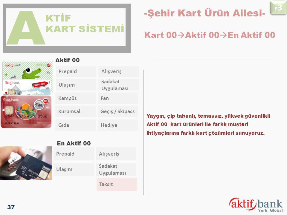 Prepaid Ulaşım Alışveriş Sadakat Uygulaması Aktif 00 Yaygın, çip tabanlı, temassız, yüksek güvenlikli Aktif 00 kart ürünleri ile farklı müşteri ihtiya