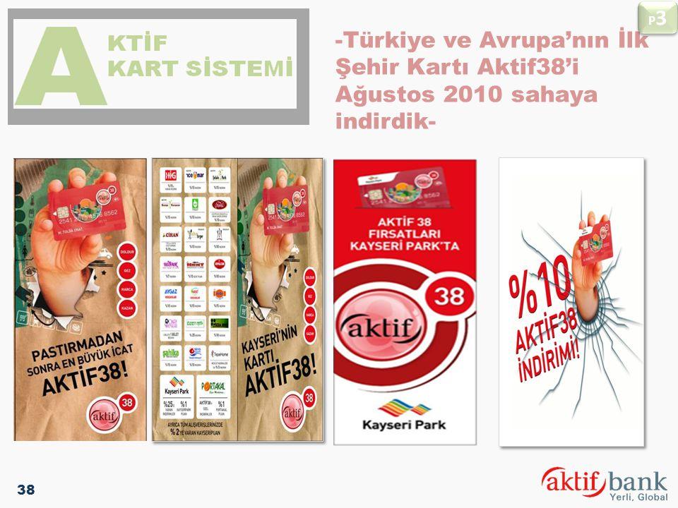 -Türkiye ve Avrupa'nın İlk Şehir Kartı Aktif38'i Ağustos 2010 sahaya indirdik- P3P3 P3P3 38