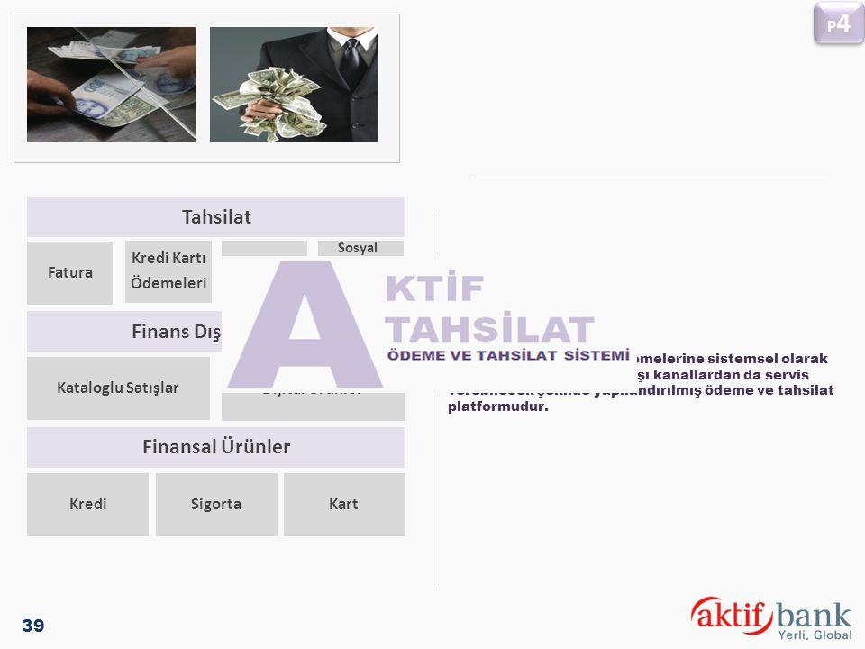 Tahsilat Fatura Kredi Kartı Ödemeleri Vergi Sosyal Güvenlik Kurumları Finans Dışı Ürünler Kataloglu Satışlar Dijital Ürünler Finansal Ürünler KrediSig