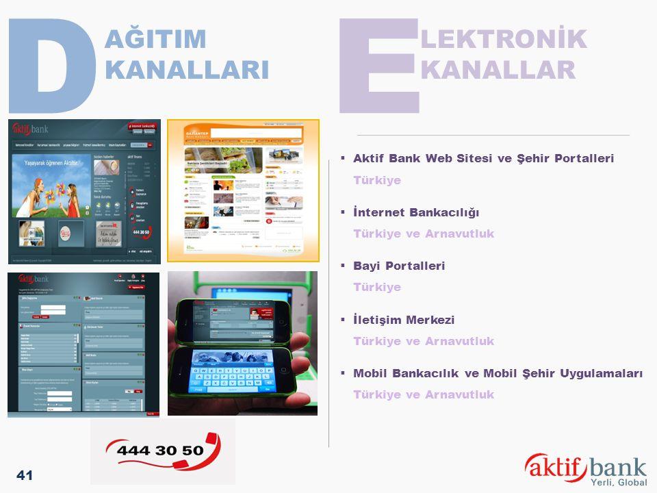 E LEKTRONİK KANALLAR  Aktif Bank Web Sitesi ve Şehir Portalleri Türkiye  İnternet Bankacılığı Türkiye ve Arnavutluk  Bayi Portalleri Türkiye  İlet