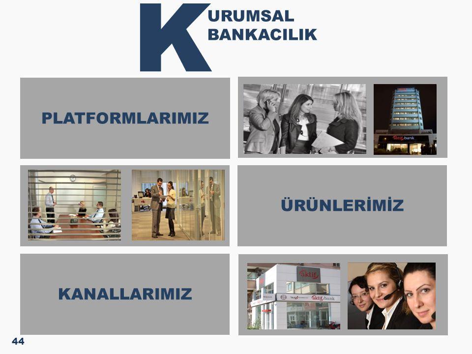 ÜRÜNLERİMİZ PLATFORMLARIMIZ KANALLARIMIZ URUMSAL BANKACILIK K 44