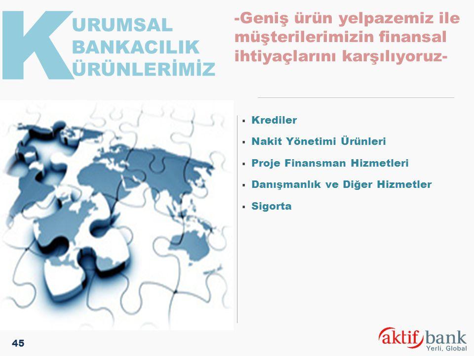 -Geniş ürün yelpazemiz ile müşterilerimizin finansal ihtiyaçlarını karşılıyoruz- K URUMSAL BANKACILIK ÜRÜNLERİMİZ  Krediler  Nakit Yönetimi Ürünleri