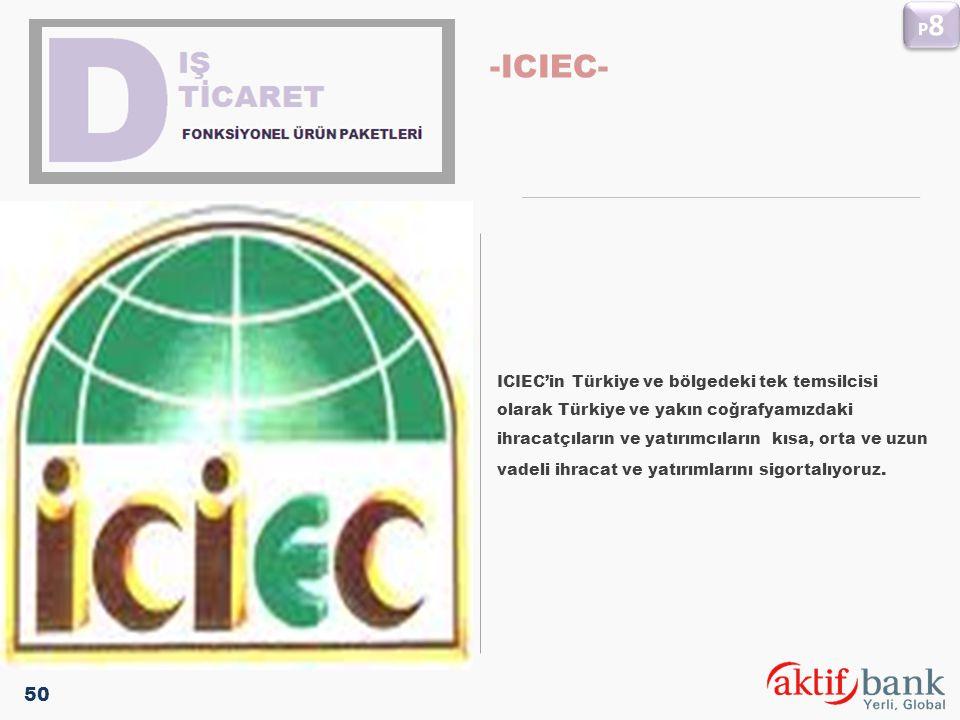 ICIEC'in Türkiye ve bölgedeki tek temsilcisi olarak Türkiye ve yakın coğrafyamızdaki ihracatçıların ve yatırımcıların kısa, orta ve uzun vadeli ihraca