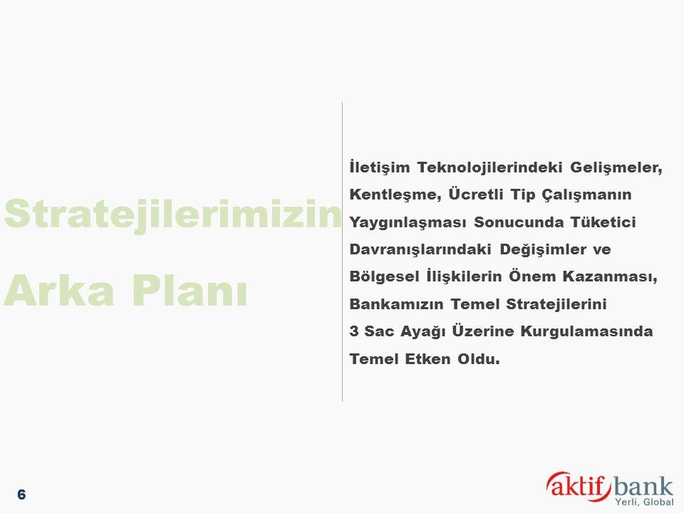Stratejilerimizin Arka Planı İletişim Teknolojilerindeki Gelişmeler, Kentleşme, Ücretli Tip Çalışmanın Yaygınlaşması Sonucunda Tüketici Davranışlarınd