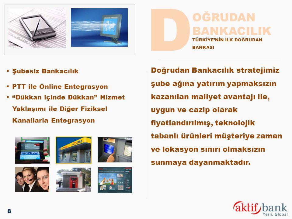 Doğrudan Bankacılık stratejimiz şube ağına yatırım yapmaksızın kazanılan maliyet avantajı ile, uygun ve cazip olarak fiyatlandırılmış, teknolojik taba