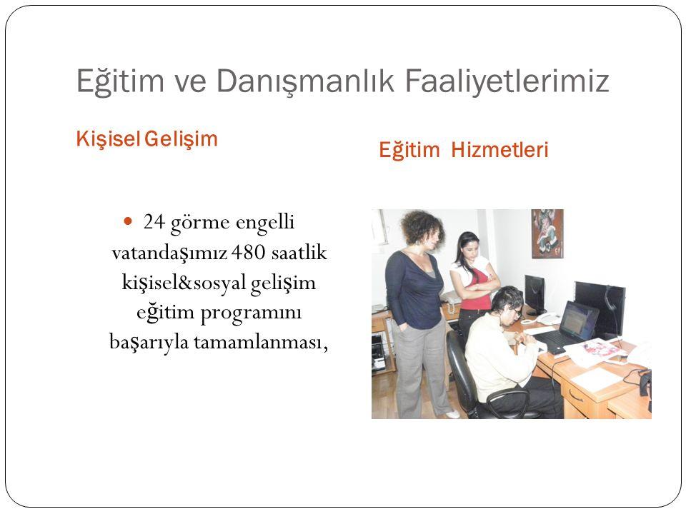 Eğitim ve Danışmanlık Faaliyetlerimiz Kişisel Gelişim Eğitim Hizmetleri 24 görme engelli vatanda ş ımız 480 saatlik ki ş isel&sosyal geli ş im e ğ itim programını ba ş arıyla tamamlanması,