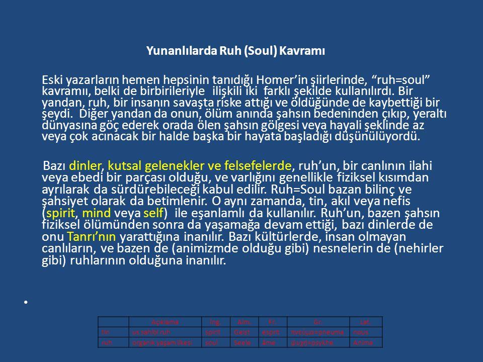 Bilincin 17. YY' da görünüşü: Yun : συνείδηση vicdan Bilinç İng: consciousness bilmek Alm: Bewusstsein bilmek Robert Fludd'ın (1574-1637), (Lat.: Robe
