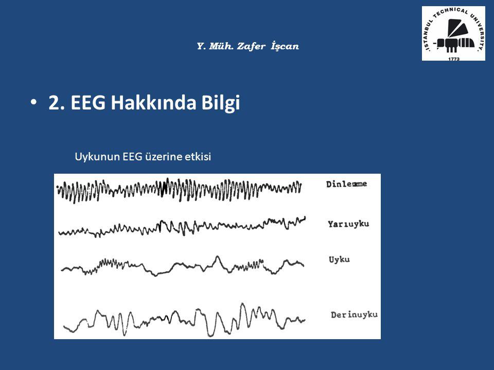 Y. Müh. Zafer İşcan Yaşla birlikte, EEG işaretlerindeki ana bileşenin; frekansı artar, genliği azalır. 2. EEG Hakkında Bilgi Yaşın EEG üzerine etkisi