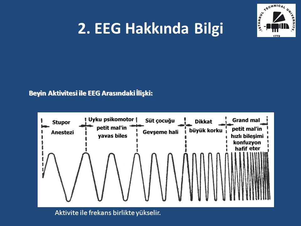 EEG dalgalarının değişimleri ile bazı zihinsel durumlar arasında korrelasyon var 8-12 Hertz, alpha EEG waves 8-12 Hertz, mu EEG waves