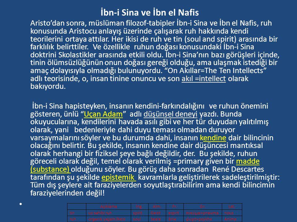 Bilinç konusunu ele alan İslam düşünürleri İbn-i Şirin (654–728).....rüya yorumları, Kindi (Alkindus) (801–873), de Uyku ve Rüyalar adlı bir rüya tabi