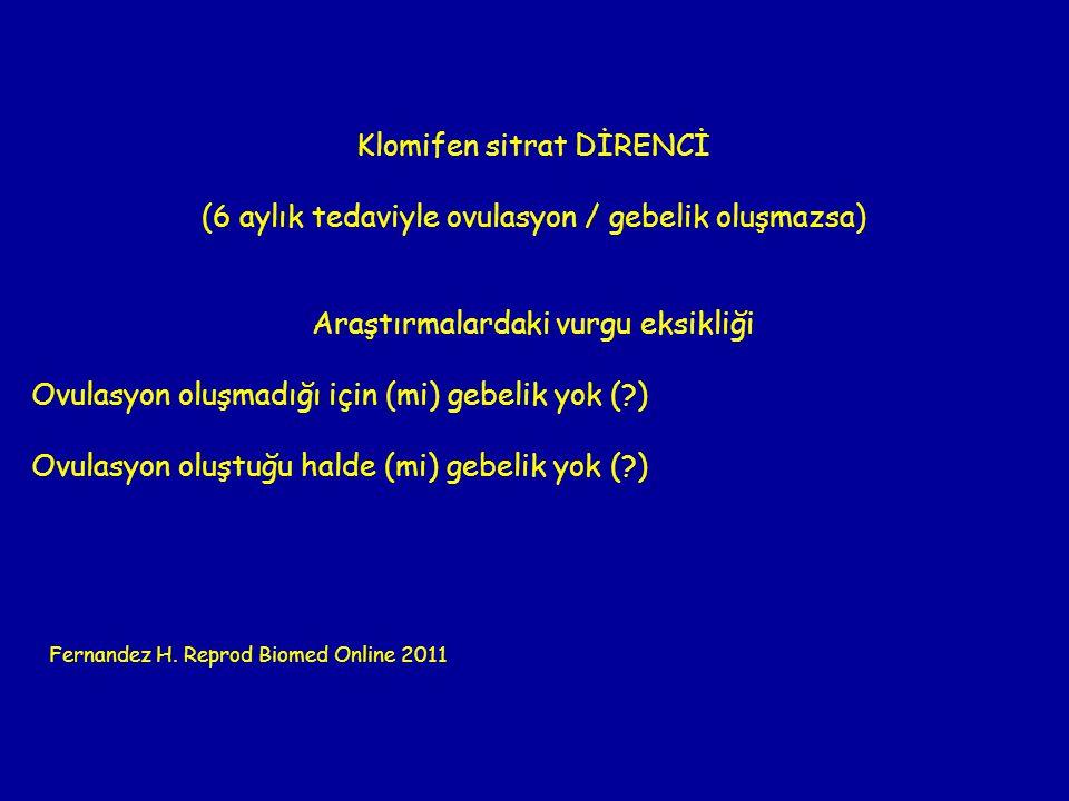 Klomifen sitrat DİRENCİ (6 aylık tedaviyle ovulasyon / gebelik oluşmazsa) Araştırmalardaki vurgu eksikliği Ovulasyon oluşmadığı için (mi) gebelik yok