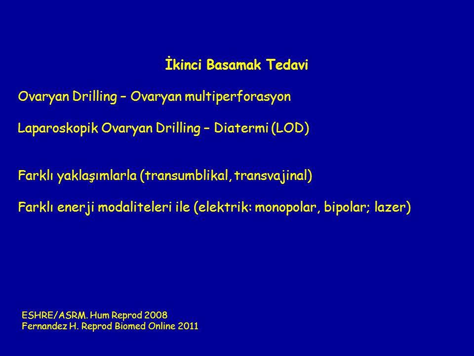 İkinci Basamak Tedavi Ovaryan Drilling – Ovaryan multiperforasyon Laparoskopik Ovaryan Drilling – Diatermi (LOD) Farklı yaklaşımlarla (transumblikal,
