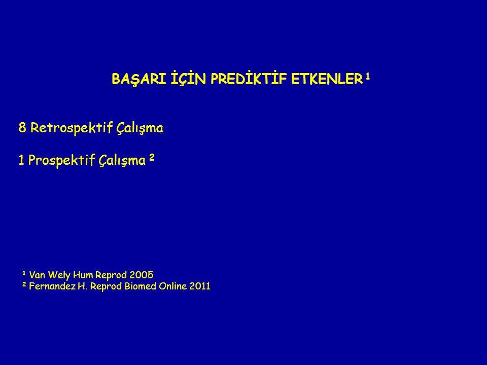 BAŞARI İÇİN PREDİKTİF ETKENLER 1 8 Retrospektif Çalışma 1 Prospektif Çalışma 2 1 Van Wely Hum Reprod 2005 2 Fernandez H. Reprod Biomed Online 2011
