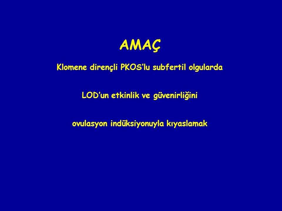 AMAÇ Klomene dirençli PKOS'lu subfertil olgularda LOD'un etkinlik ve güvenirliğini ovulasyon indüksiyonuyla kıyaslamak