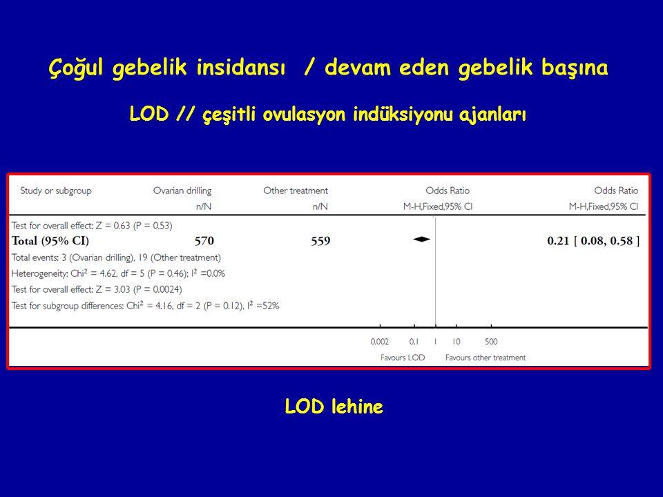 Çoğul gebelik insidansı / devam eden gebelik başına LOD // çeşitli ovulasyon indüksiyonu ajanları LOD lehine