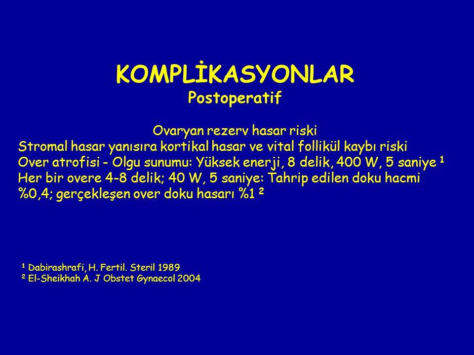 KOMPLİKASYONLAR Postoperatif Ovaryan rezerv hasar riski Stromal hasar yanısıra kortikal hasar ve vital follikül kaybı riski Over atrofisi - Olgu sunum