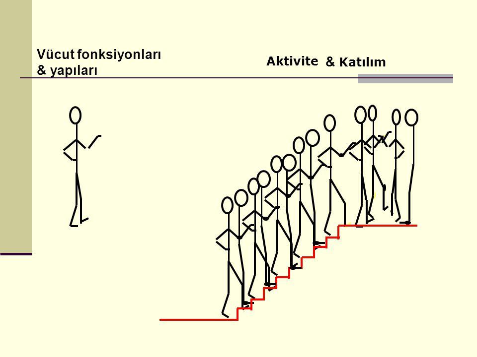 & Katılım Aktivite Vücut fonksiyonları & yapıları