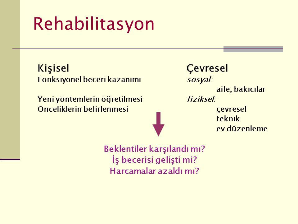 Rehabilitasyon KişiselÇevresel Fonksiyonel beceri kazanımısosyal: aile, bakıcılar Yeni yöntemlerin öğretilmesifiziksel: Önceliklerin belirlenmesiçevre
