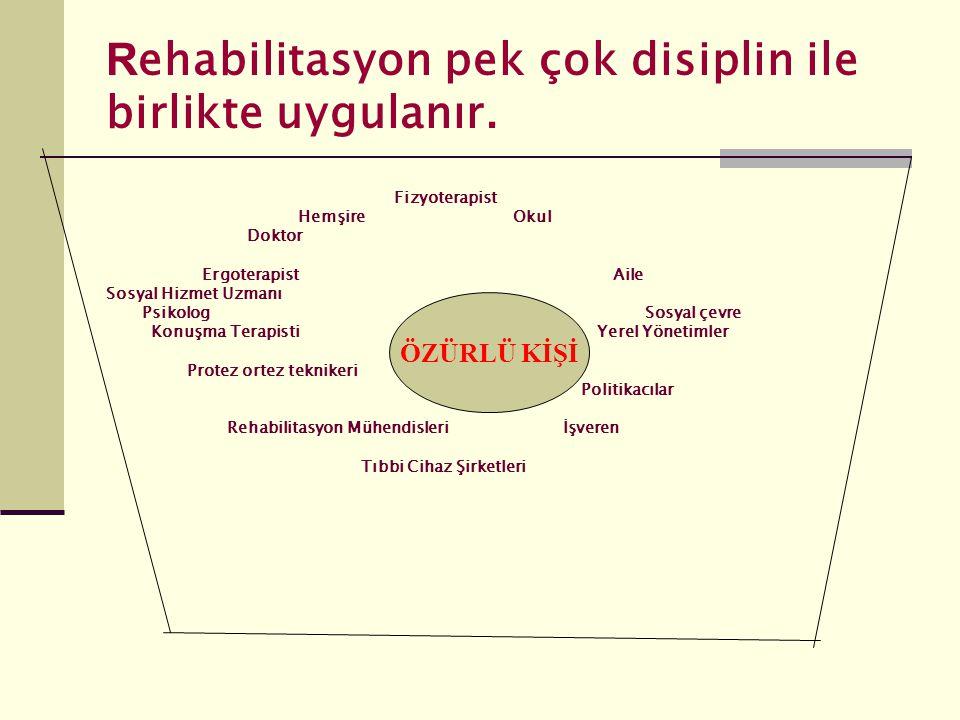 R ehabilitasyon pek çok disiplin ile birlikte uygulanır. Fizyoterapist Hemşire Okul Doktor Ergoterapist Aile Sosyal Hizmet Uzmanı Psikolog Sosyal çevr