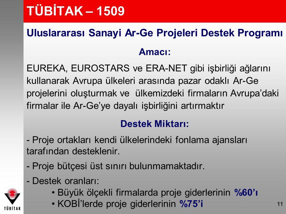 11 TÜBİTAK – 1509 Uluslararası Sanayi Ar-Ge Projeleri Destek Programı Amacı: EUREKA, EUROSTARS ve ERA-NET gibi işbirliği ağlarını kullanarak Avrupa ül