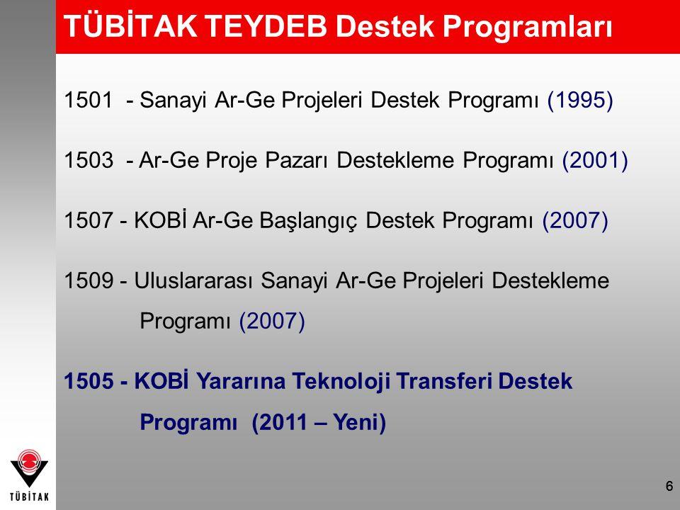6 1501 - Sanayi Ar-Ge Projeleri Destek Programı (1995) 1503 - Ar-Ge Proje Pazarı Destekleme Programı (2001) 1507 - KOBİ Ar-Ge Başlangıç Destek Program