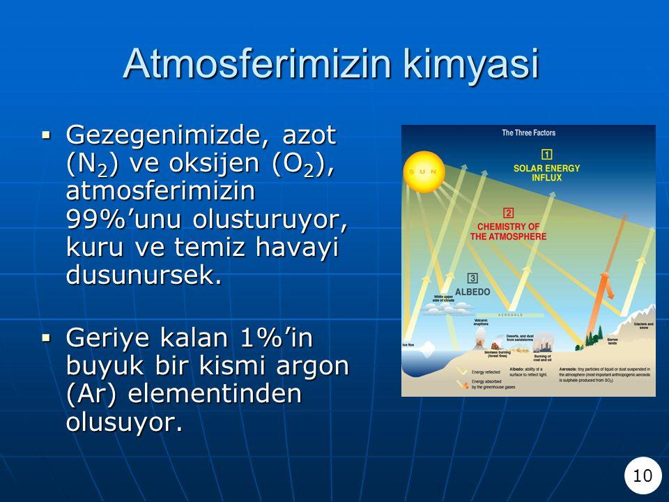 Atmosferimizin kimyasi  Gezegenimizde, azot (N 2 ) ve oksijen (O 2 ), atmosferimizin 99%'unu olusturuyor, kuru ve temiz havayi dusunursek.  Geriye k