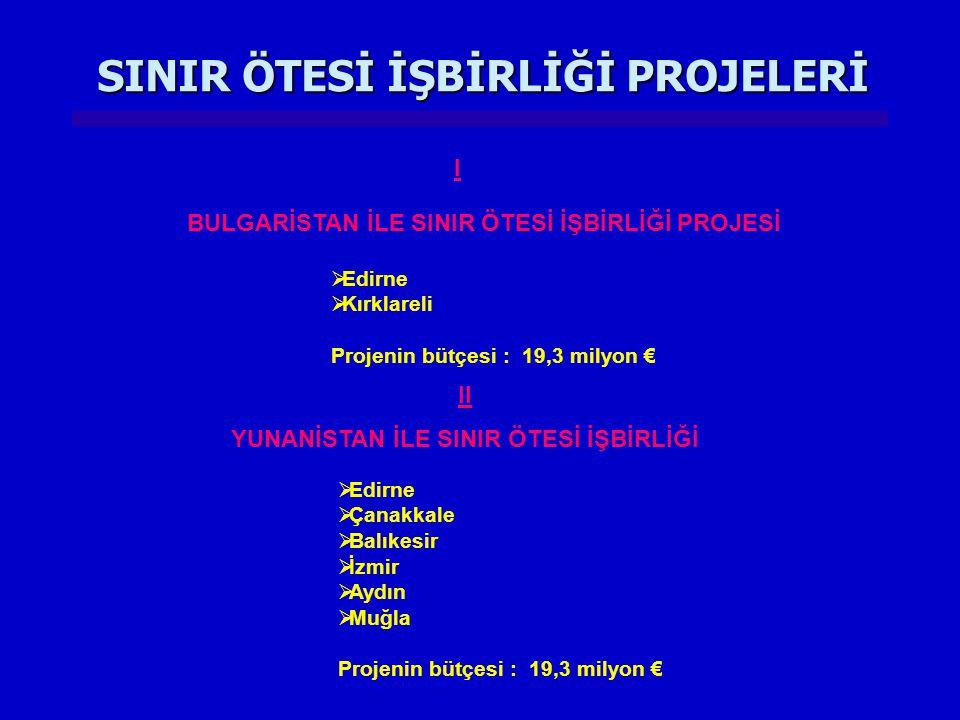 SINIR ÖTESİ İŞBİRLİĞİ PROJELERİ II YUNANİSTAN İLE SINIR ÖTESİ İŞBİRLİĞİ I BULGARİSTAN İLE SINIR ÖTESİ İŞBİRLİĞİ PROJESİ  Edirne  Çanakkale  Balıkesir  İzmir  Aydın  Muğla Projenin bütçesi : 19,3 milyon €  Edirne  Kırklareli Projenin bütçesi : 19,3 milyon €