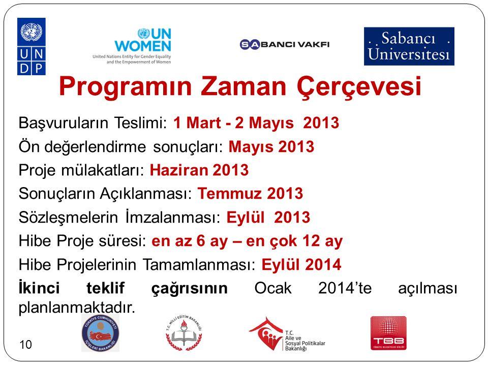 Programın Zaman Çerçevesi Başvuruların Teslimi: 1 Mart - 2 Mayıs 2013 Ön değerlendirme sonuçları: Mayıs 2013 Proje mülakatları: Haziran 2013 Sonuçları
