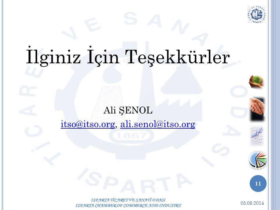 05.09.2014 11 ISPARTA TİCARET VE SANAYİ ODASI ISPARTA CHAMBER OF COMMERCE AND INDUSTRY İlginiz İçin Teşekkürler Ali ŞENOL itso@itso.orgitso@itso.org, ali.senol@itso.orgali.senol@itso.org