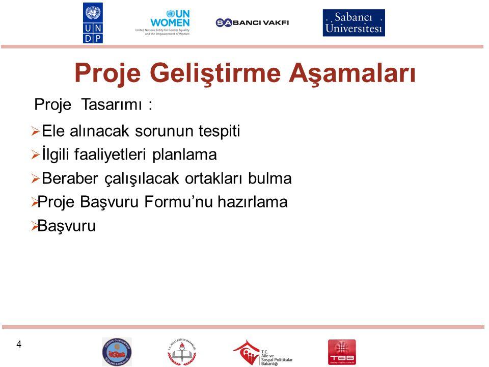 Proje Tasarımı :  Ele alınacak sorunun tespiti  İlgili faaliyetleri planlama  Beraber çalışılacak ortakları bulma  Proje Başvuru Formu'nu hazırlama  Başvuru Proje Geliştirme Aşamaları 4