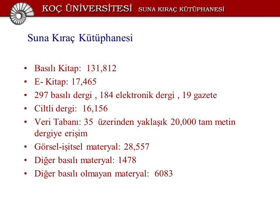 Suna Kıraç Kütüphanesi Basılı Kitap: 131,812 E- Kitap: 17,465 297 basılı dergi, 184 elektronik dergi, 19 gazete Ciltli dergi: 16,156 Veri Tabanı: 35 ü