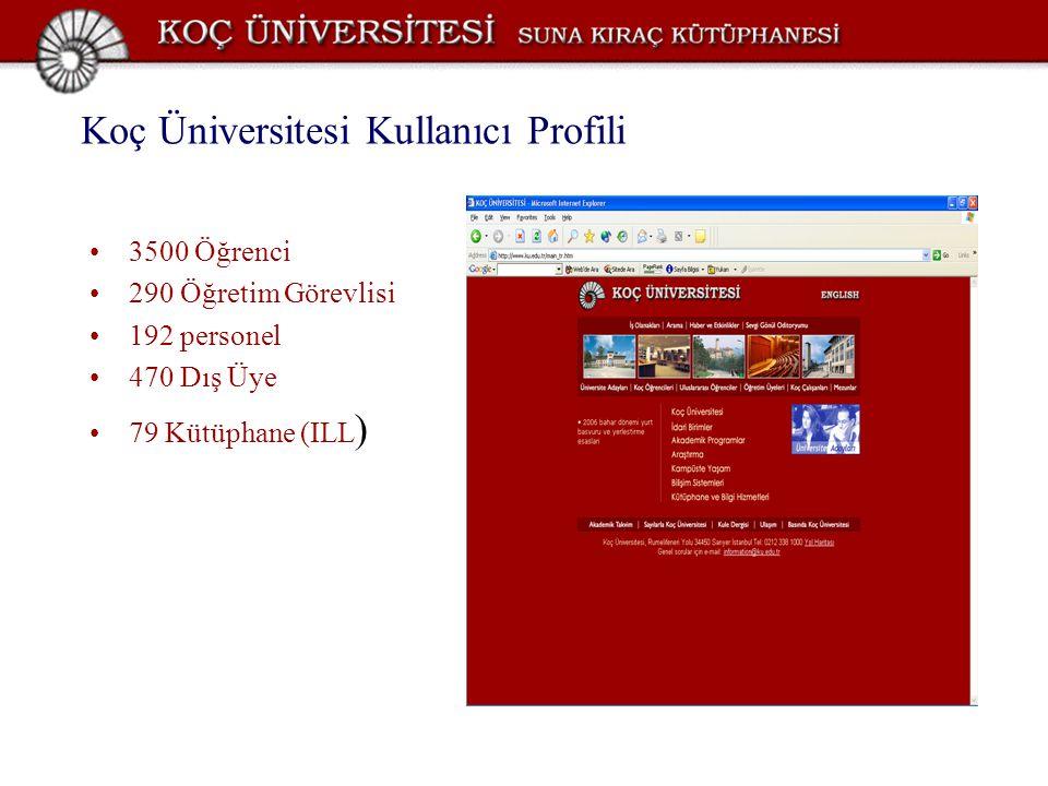 Koç Üniversitesi Kullanıcı Profili 3500 Öğrenci 290 Öğretim Görevlisi 192 personel 470 Dış Üye 79 Kütüphane (ILL )